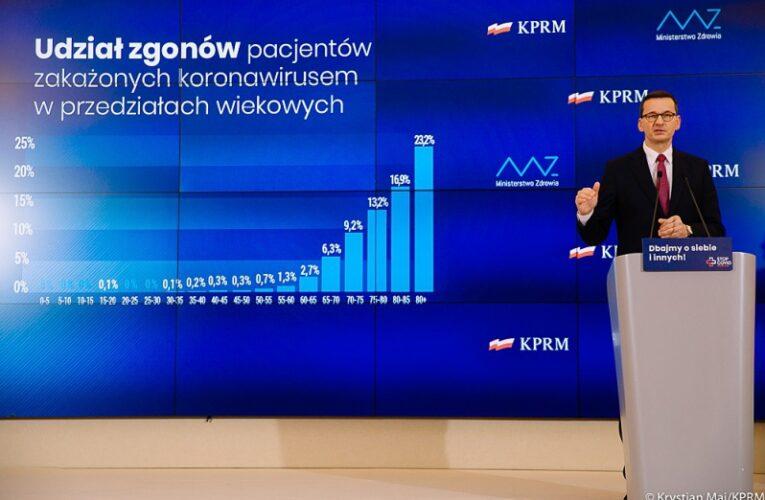 Koronawirus w Polsce. Rząd wprowadza nowe obostrzenia