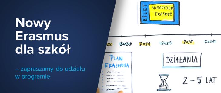 Nowy Erasmus dla szkół – zapraszamy do udziału w programie